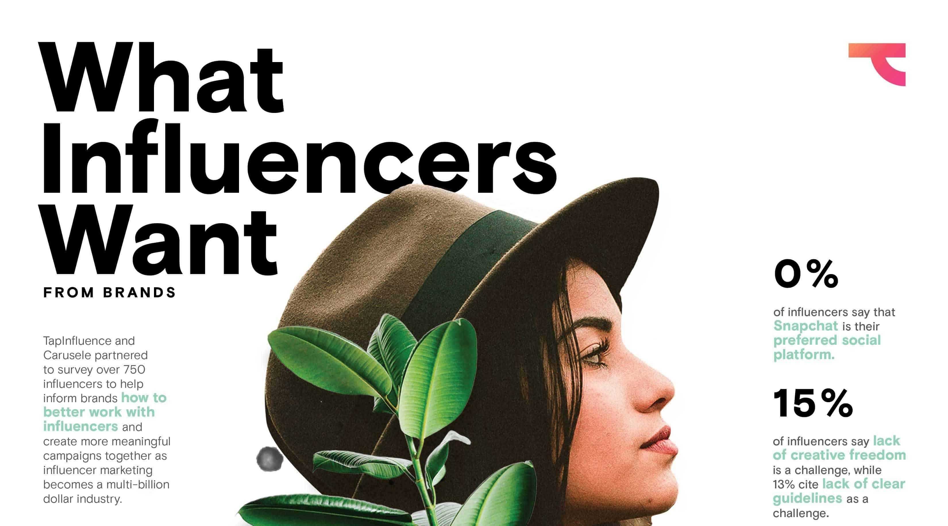 Influencers ต้องการอะไรจากแบรนด์เพื่อให้งานปังไม่ใช่แป๊ก