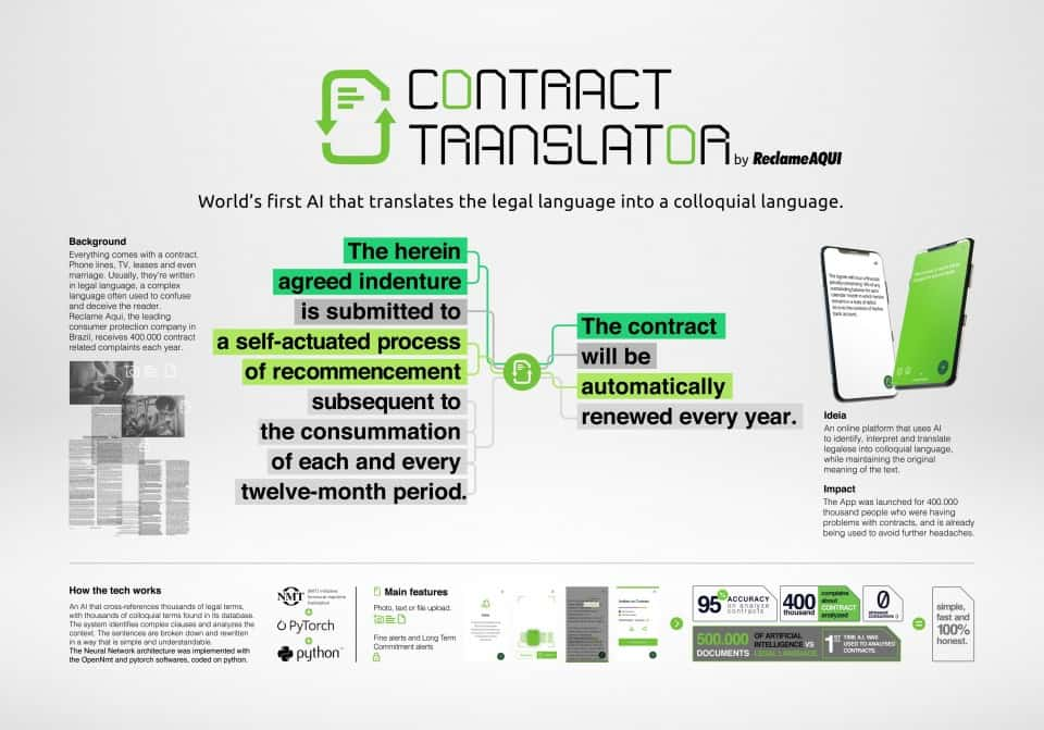 Contract Translator Reclame Aqui