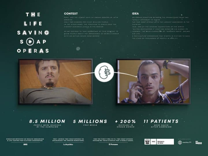 Drama Marketing Cannes Lion