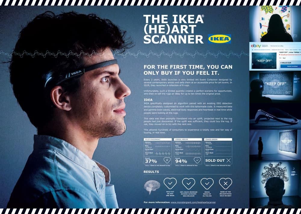 Ikea Heart Scanner
