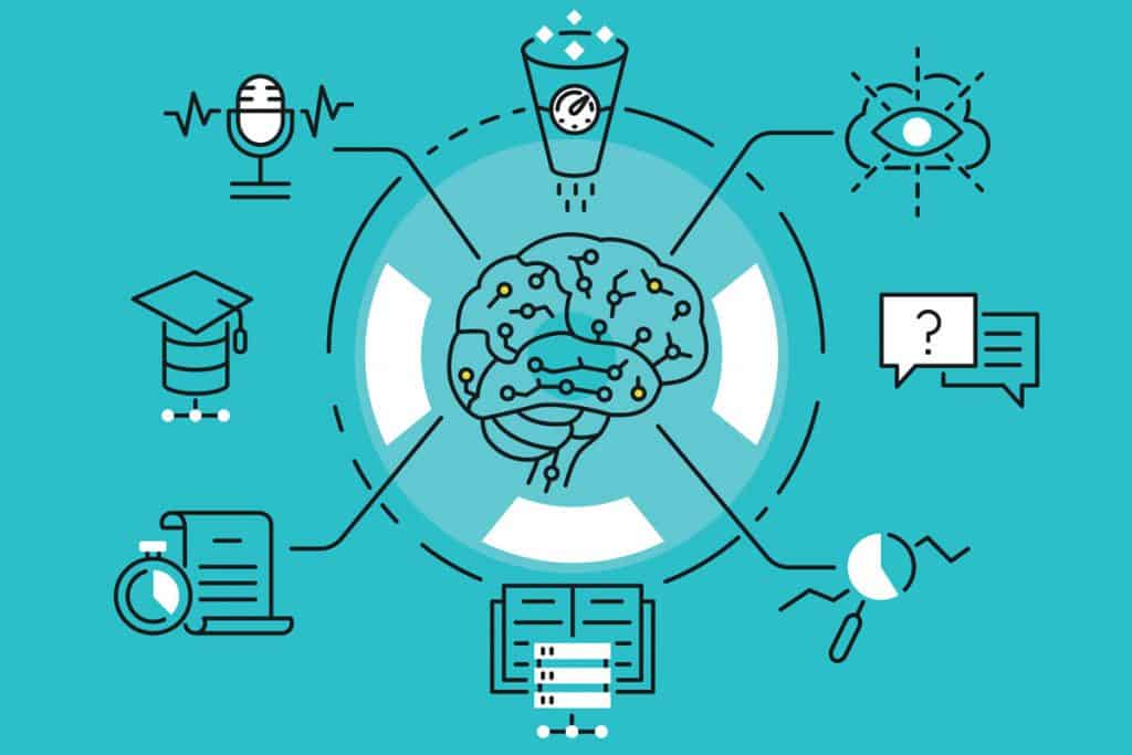 Machine Learning Marketing Automation