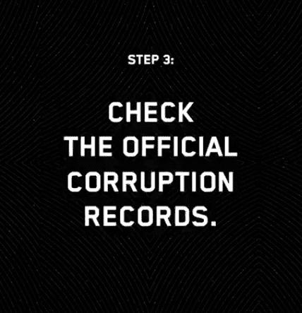 The Corruption Detector