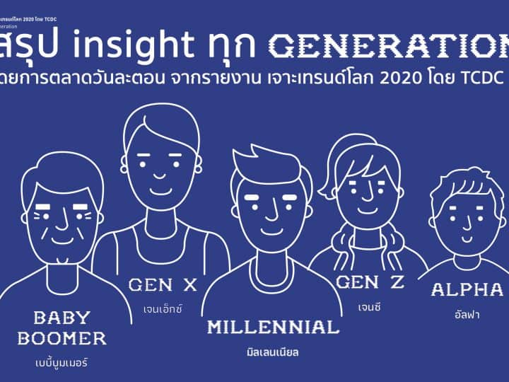 Inside all Generation 2020 TCDC
