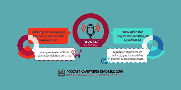 Adobe Digital Insight Podcast