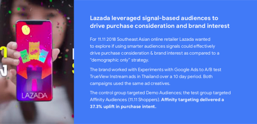 think with google thailand online shopping insights 2019