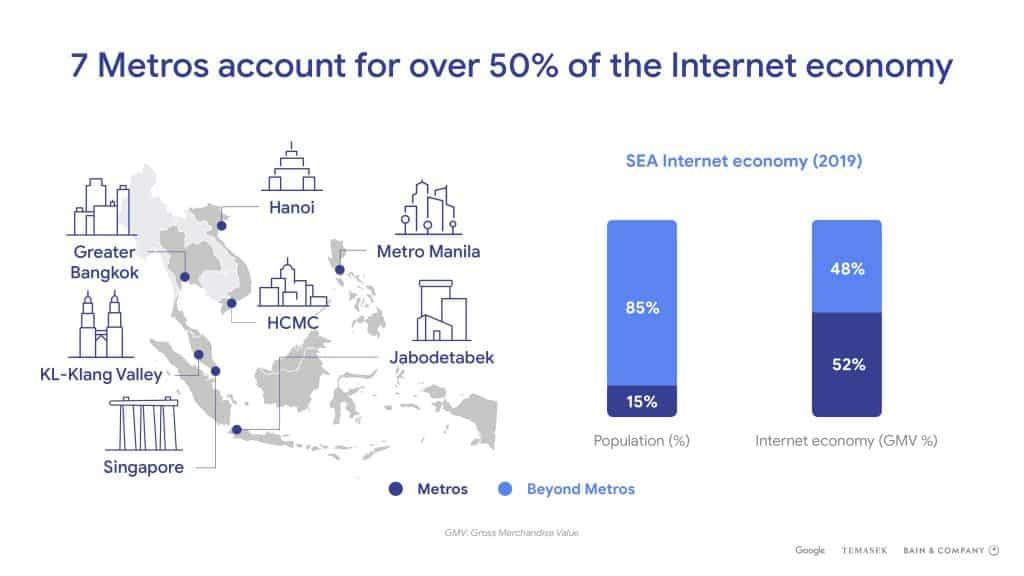 e-Conomy SEA 2019 Digital Economy Google
