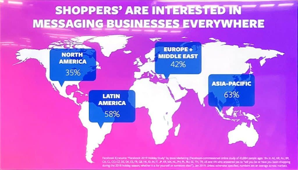 Conversation Commerce Chat before shop Conversation-Driven Commerce Asia-Pacific