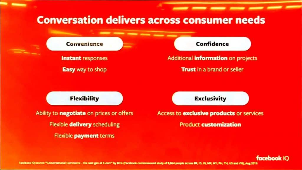 Conversation Commerce Chat before shop Conversation-Driven Commerce Facebook IQ Thai Shopper Insight