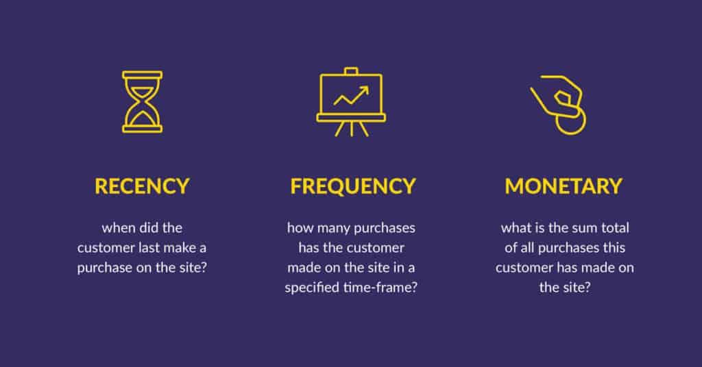 10 Tactics ทำ website ให้ personalization แบบง่ายๆ site score