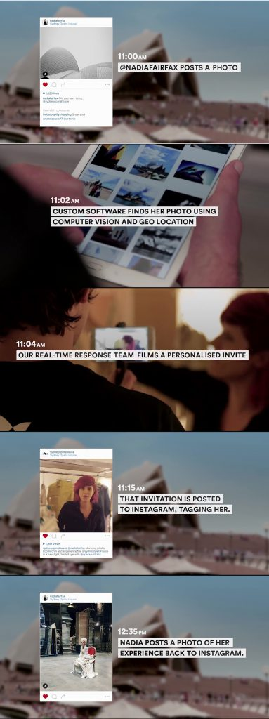 bystander effect marketing-campaign sydney opera house come on in personalized invitation