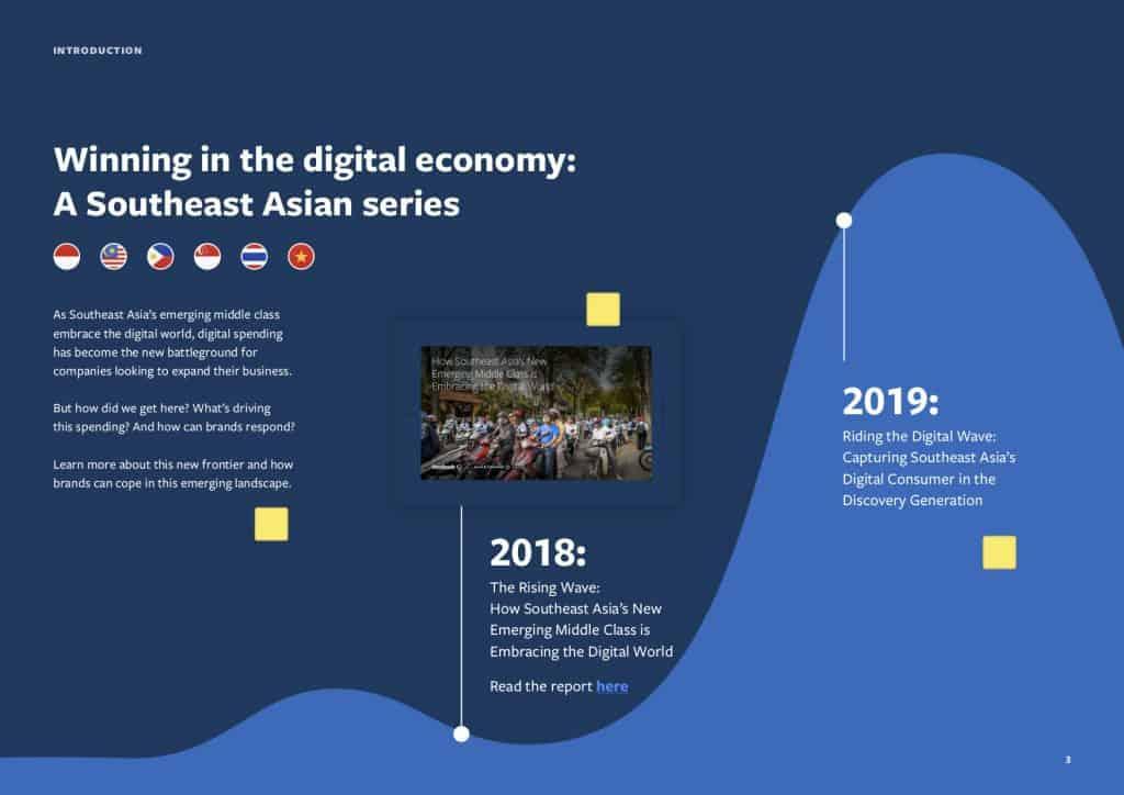 Facebook insight 2020 Digital consumer in Thailand and ASEAN