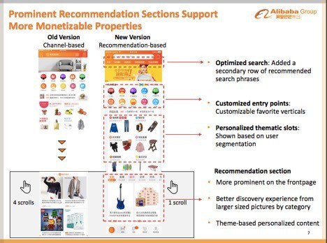 Brand Individualization from Alibaba come from great personalization