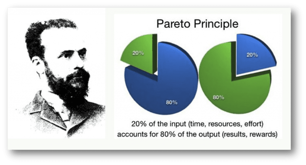personalization focus on the right customer pareto rules 20/80