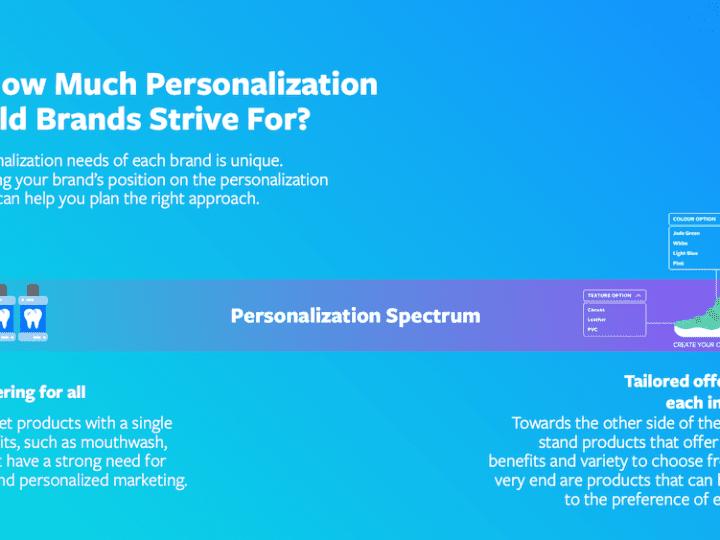Personalization: โอกาสและหลุมพราง มากน้อยแค่ไหนจึงจะเหมาะสม