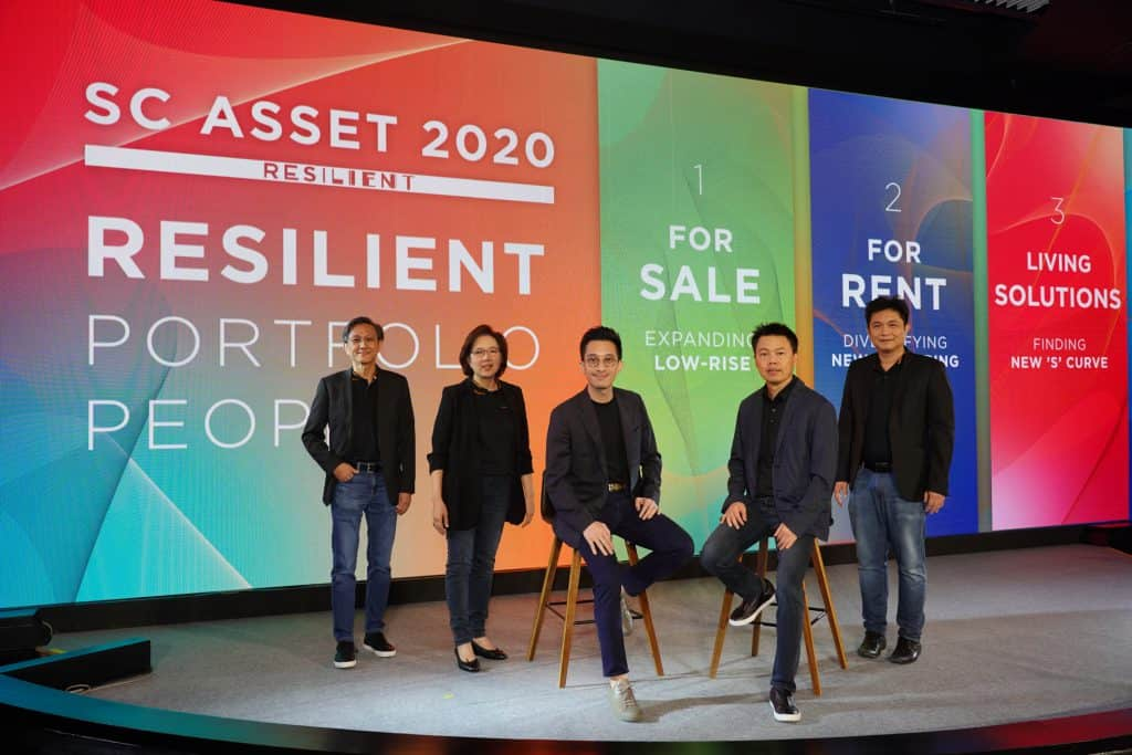 SC Asset Business Strategy 2020 Resilient