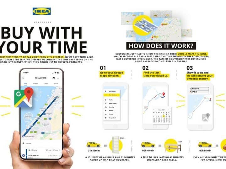 Ikea Buy with your time marketing strategy turn crisis into opportunity