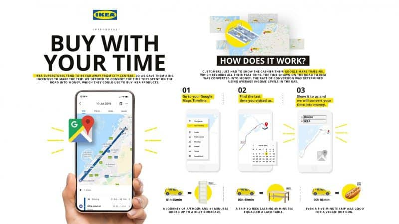 IKEA Buy with your Time แคมเปญแรกของโลกที่จ่ายด้วยเวลาได้