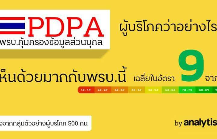 ผู้บริโภค PDPA พรบ. คุ้มครองข้อมูลส่วนบุคคล