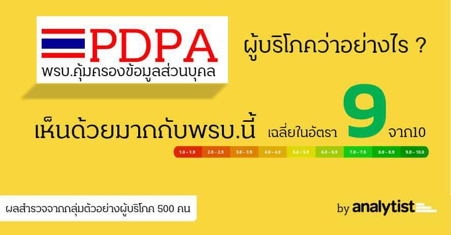 ผลสำรวจคนไทยว่าอย่างไรกับการมาถึงของ PDPA ?