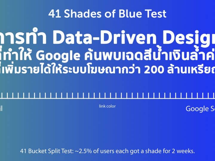 Data-Driven Decisions 50 Shades of Blue Google increase revenue 200m
