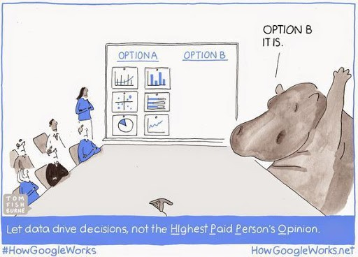 Data-Driven Decisions 50 Shades of Blue Google increase revenue 200m Hippo how Google Works