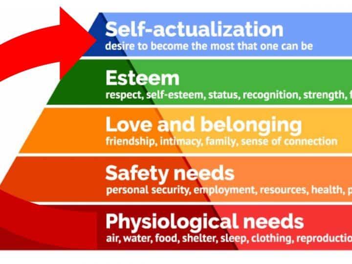3 Business Strategy โลกหลัง COVID กับพีระมิด Maslow's hierarchy ที่กลับหัว