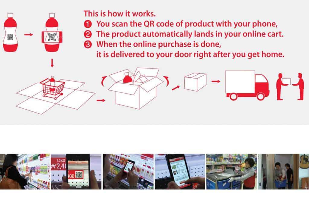 Brand Purpose ที่แท้จริงคือการเปลี่ยน Problem ของ Consumer ให้กลายเป็น Purpose ของแบรนด์ เหมือนที่ Tesco HomePlus สร้าง Virtual Store Subway