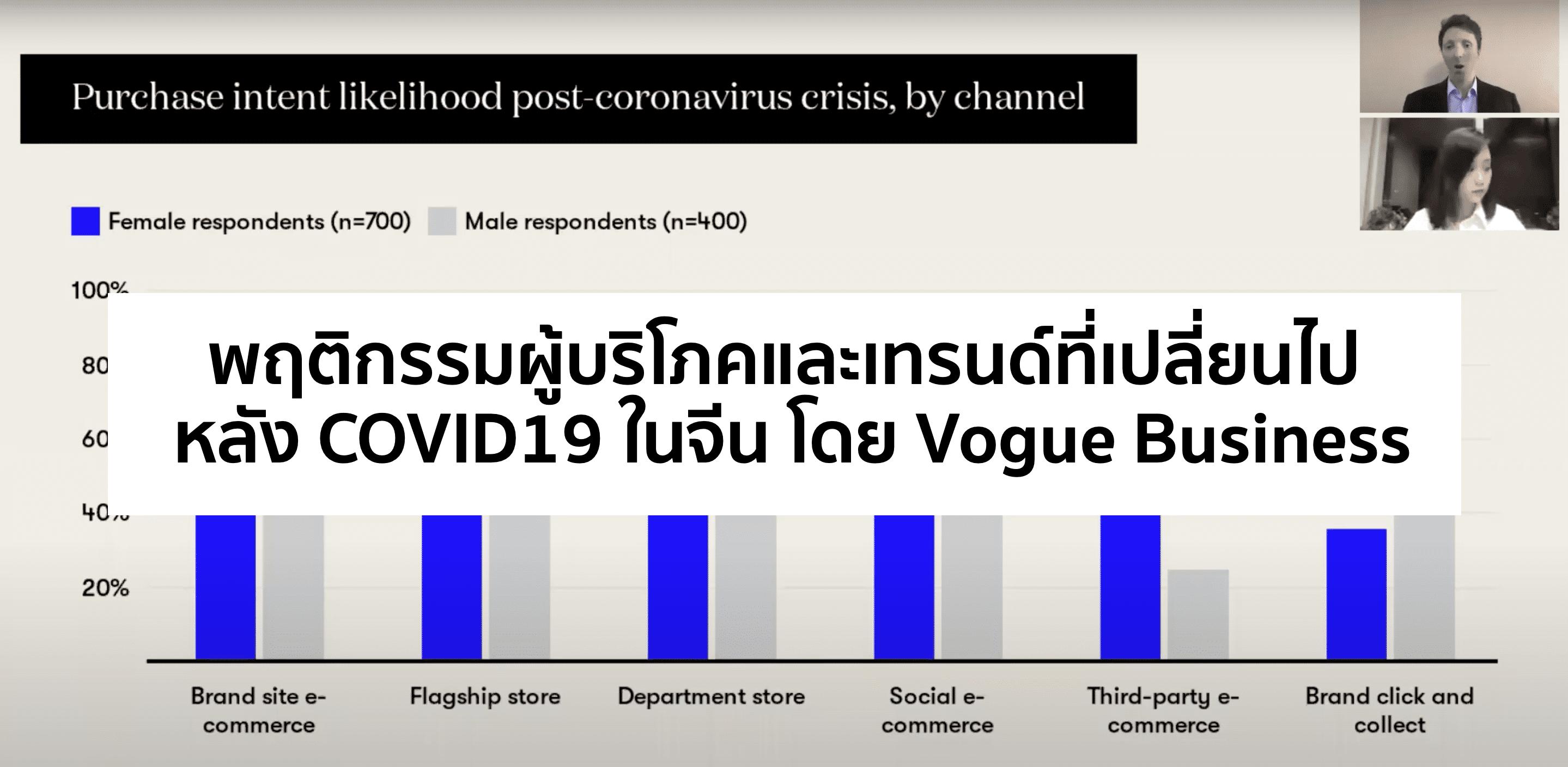 หลัง COVID19 – Brands และ Retails ในจีนเป็นอย่างไร?