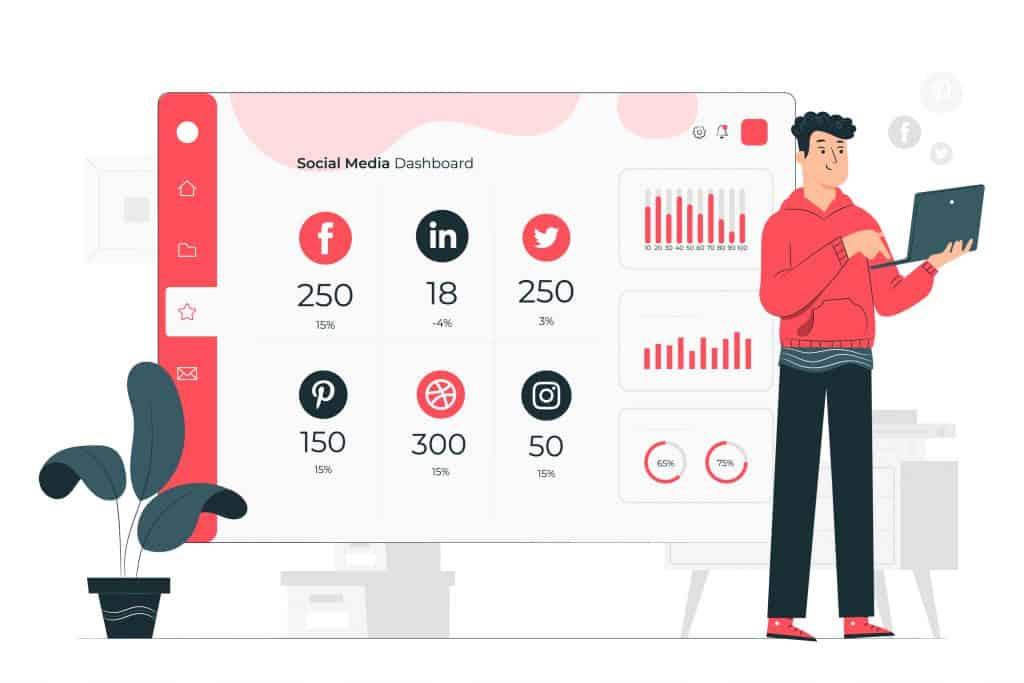 Social listening tool and social data analytics