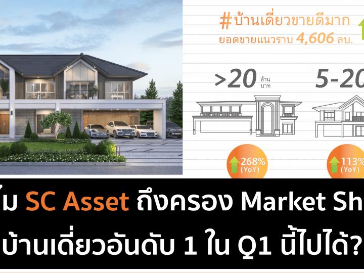 ทำไม SC Asset ถึงครอง Market Share บ้านเดี่ยวอันดับ 1 ใน Q1 นี้ไปได้?