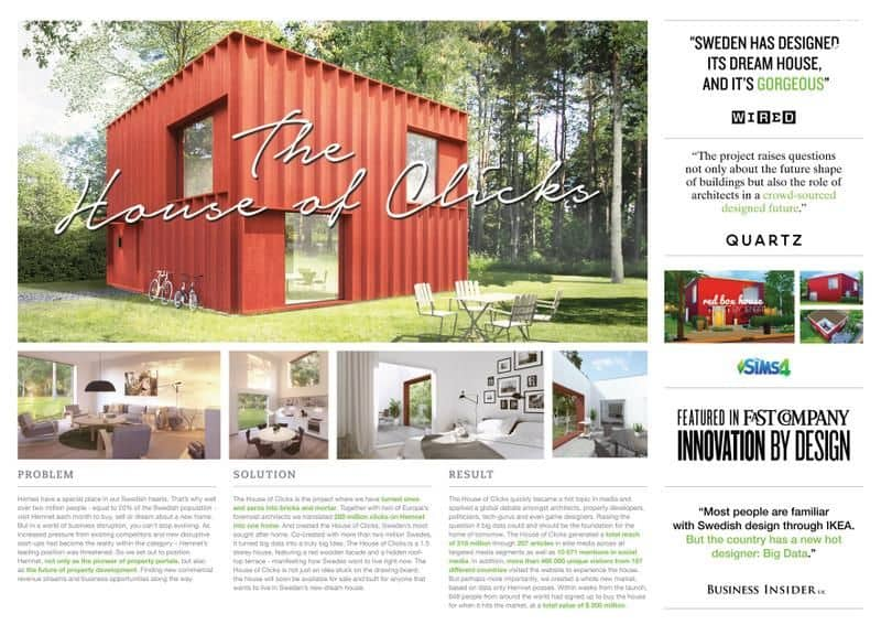 The House of Click - Case Study การทำ Data Analytics ที่เปลี่ยน Data 200 ล้านคลิ๊กของ Hemnet เว็บไซต์อสังหาให้กลายเป็น Design บ้านที่คนสวีเดนส่วนใหญ่ต้องการ