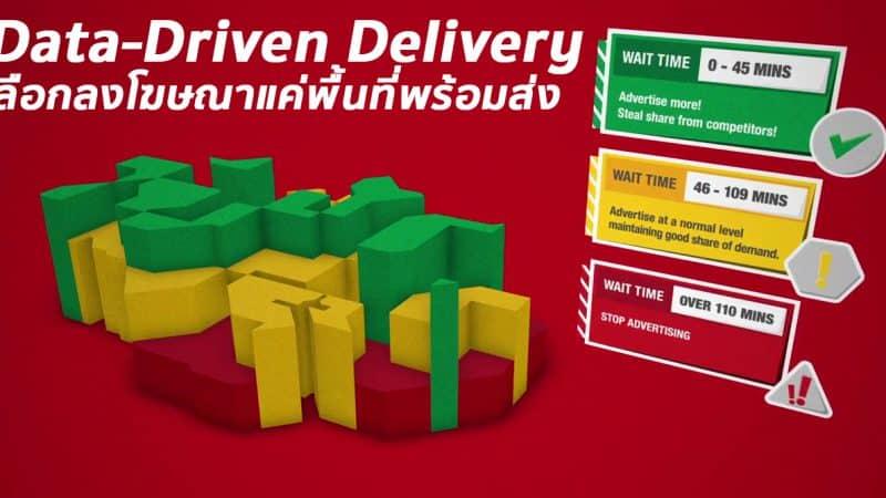 Data-Driven Delivery เมื่อ McDonald's ใช้ Programmatic ลงโฆษณาตามความสามารถในการ