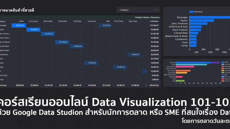 คอร์สเรียนออนไลน์ Data Visualization สอนด้วย Google Data Studio จากไม่เป็นจนเข้าใจ