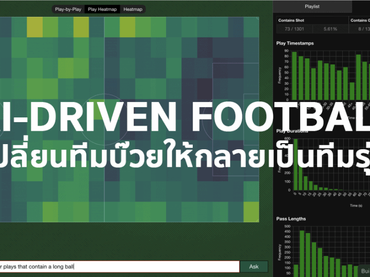 AI Driven Football IBM Watson Raise Their Game Leatherhead FC