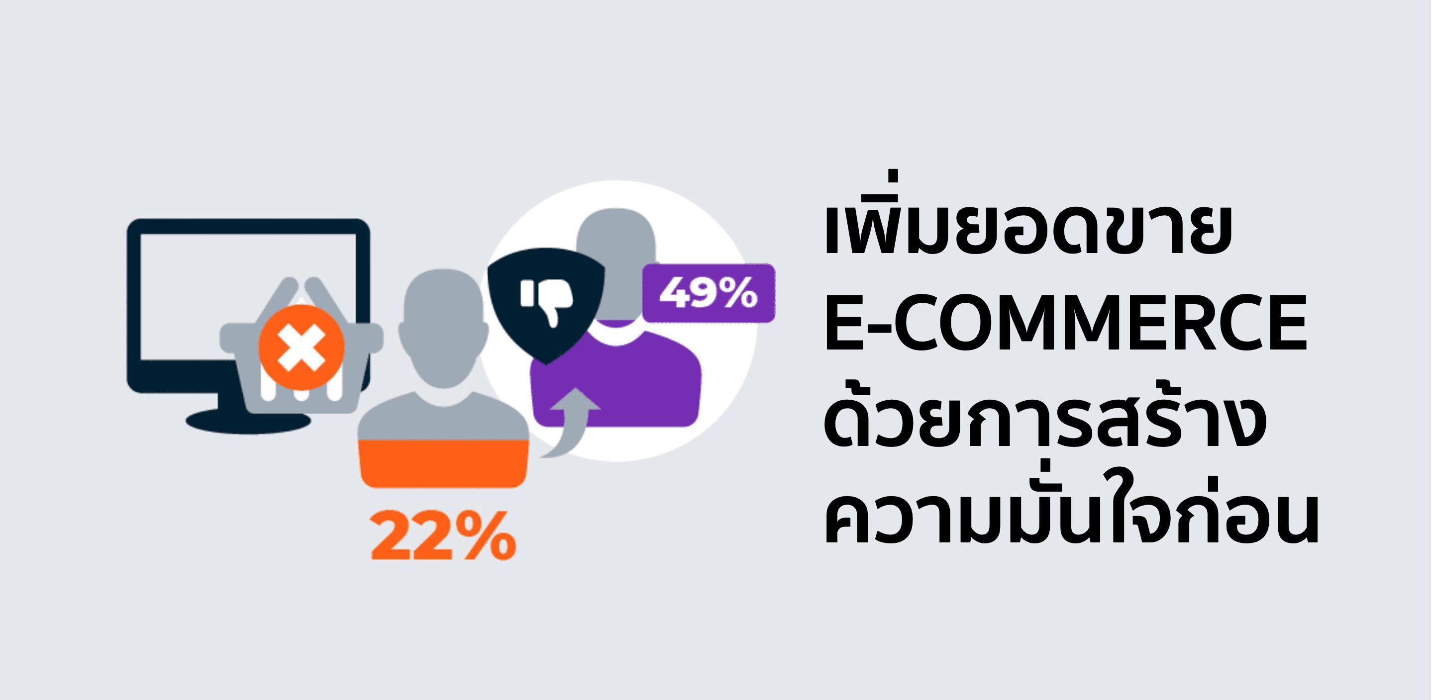 เทคนิคเพิ่มยอดขาย E-commerce ด้วยการสร้าง 'ความน่าเชื่อถือ'