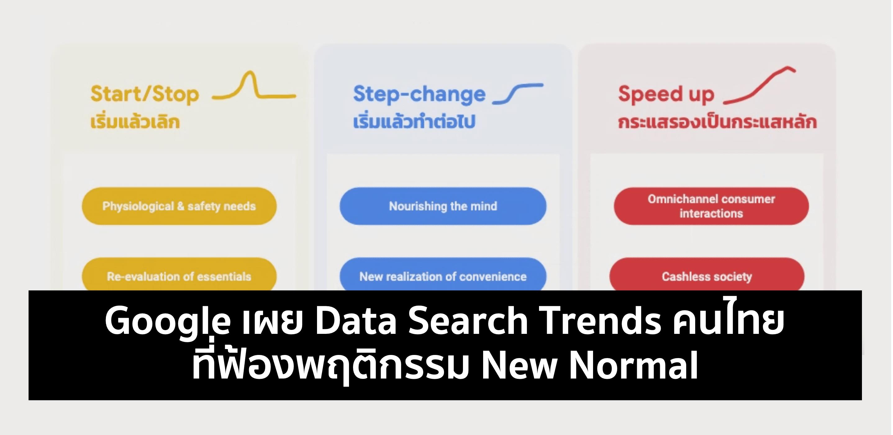 3 รูปแบบพฤติกรรม New Normal คนไทย หลังโควิดโดย Google