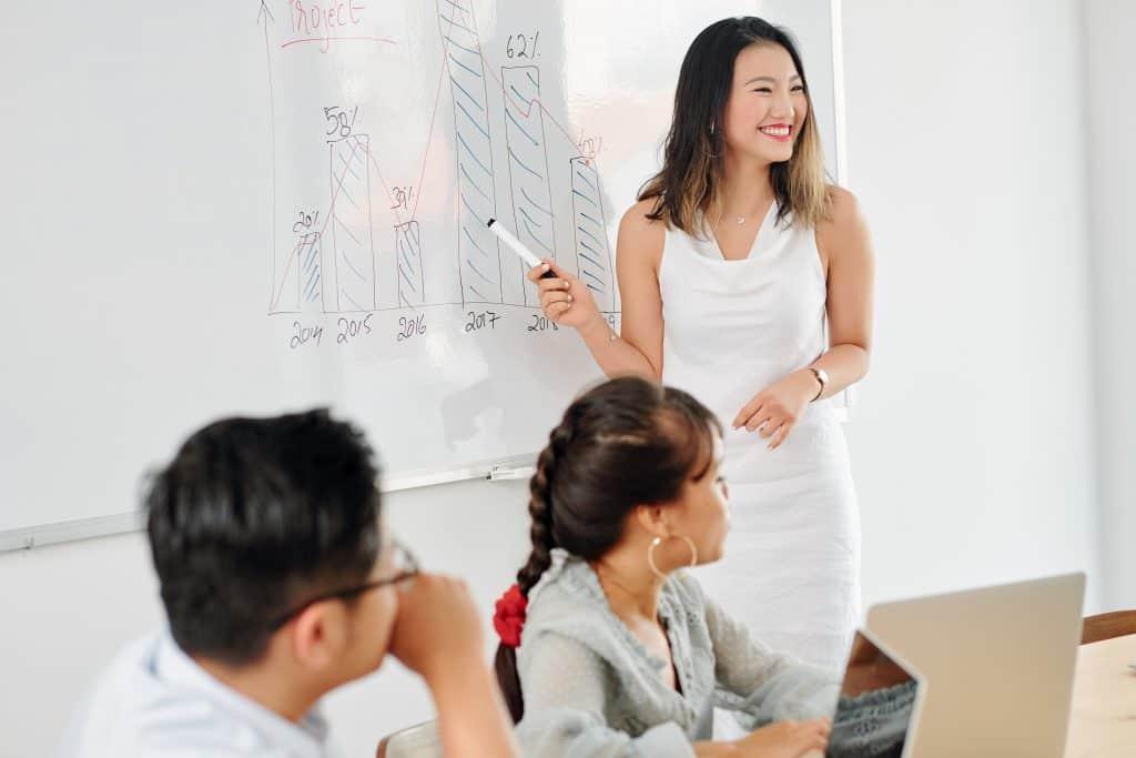 วิธีการเตรียมตัวของ SME ที่ต้องการนำสินค้าเข้า Modern Trade