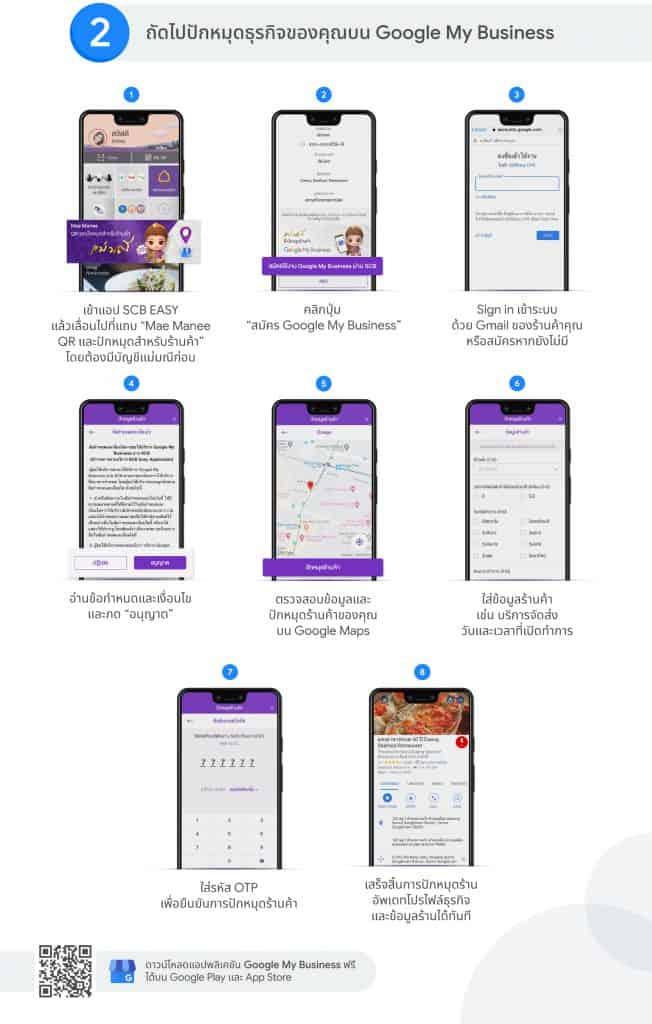 Google ปักหมุดฟรีให้ลูกค้าหาร้านคุณเจอบน Google Search และ Maps เมื่อลงทะเบียนใช้งาน Google My Business ช่วยลูกค้าใหม่ให้หาเจอง่าย เพิ่มยอดขายได้อีกช่องทาง