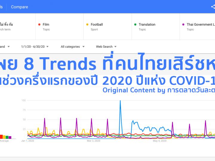 8 เรื่องที่คนไทยค้นหามากที่สุดในช่วงครึ่งแรกของปี 2020 ผ่าน Google Trends