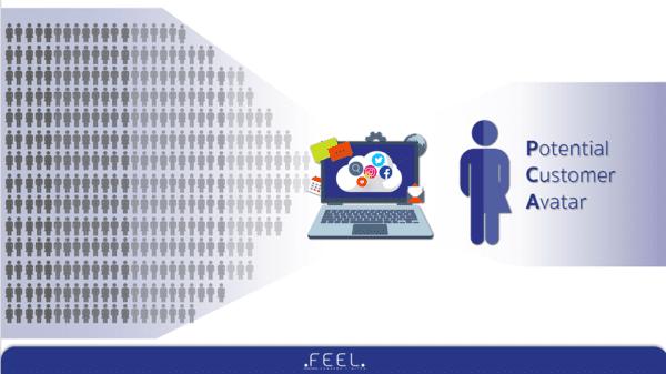 FEEL Agency เอเจนซี่ที่ปรึกษาด้านการตลาดกับแนวคิด Potential Customer Avatar เพื่อผลลัพธ์การตลาดที่แตกต่างจากเอเจนซี่ทั่วไป พร้อม Case Study ดีๆ มากมาย