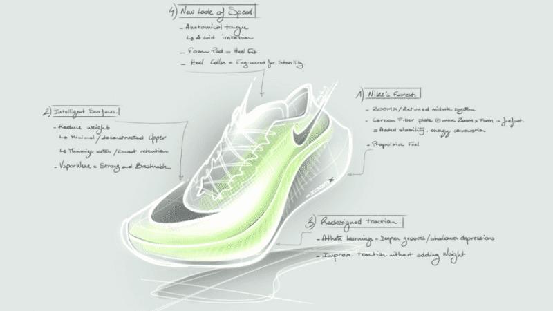 Launch Strategy - Nike Next% ซื้อไม่ได้ถ้าเร็วไม่พอ