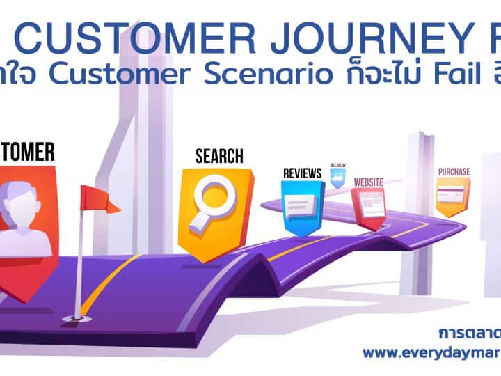 Customer Journey ที่ดีในยุค Digital ตอนที่ 2 ต้องมาจาก Customer Scenario
