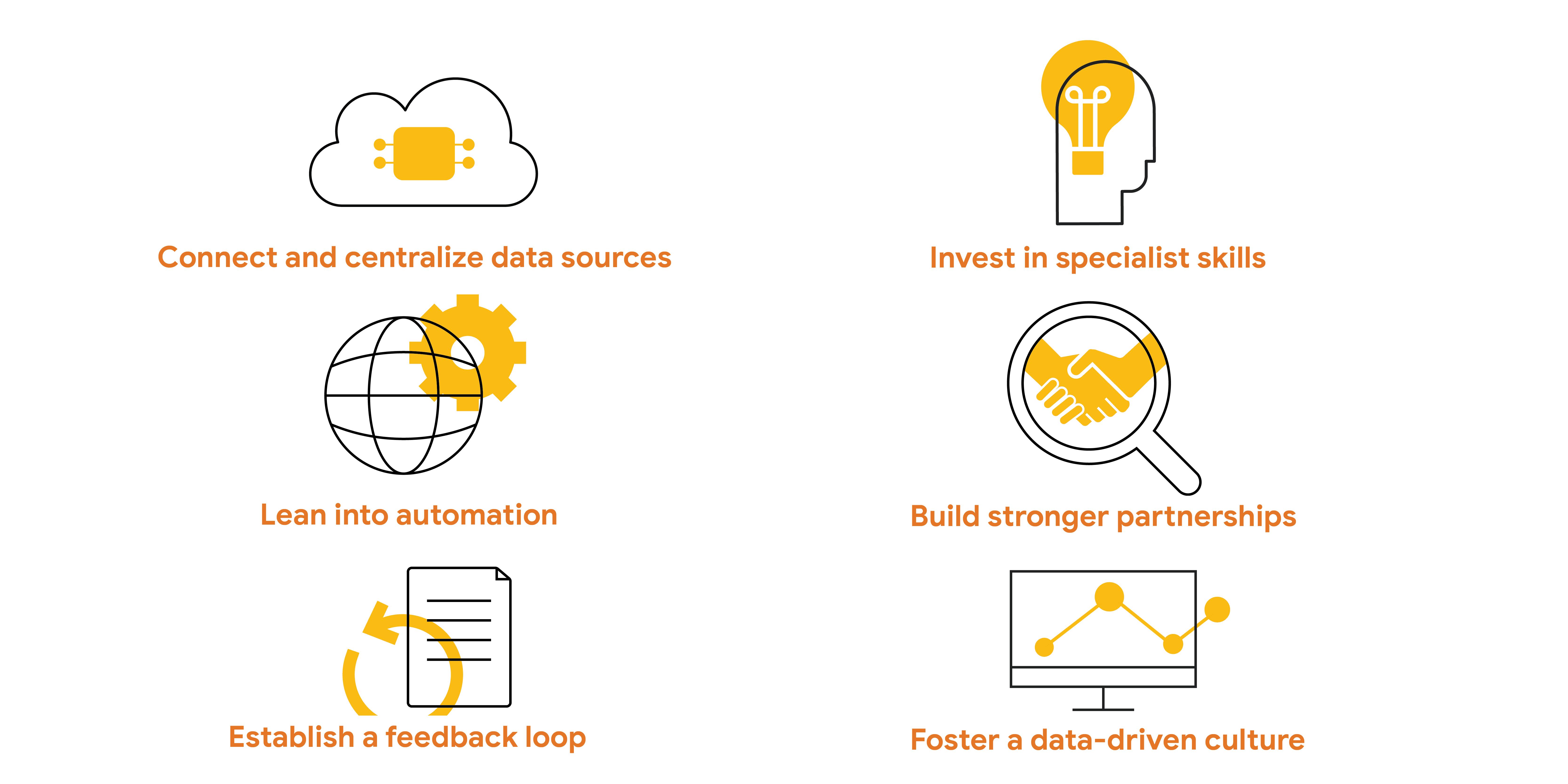 6 ขั้นตอนทำ First-Party Data ให้ประสบความสำเร็จในยุค Personalization