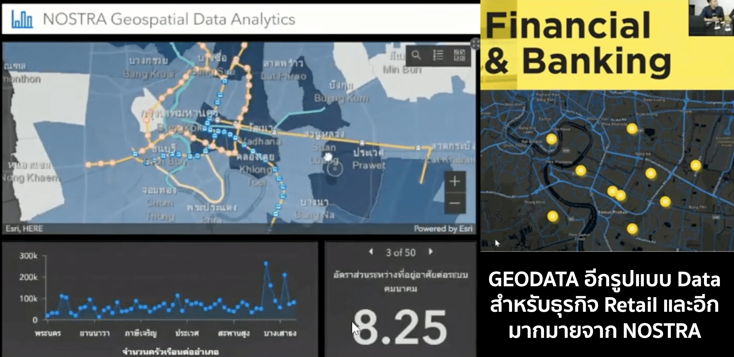 GeoData – เปิดร้านแบบไม่มโน ด้วยข้อมูลจาก NOSTRA