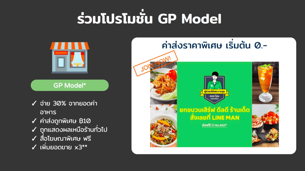 Data-Driven Restaurant กับ Wongnai POS by FoodStory เครื่องมือเก็บทุก Small Data ที่กระจายทั่วร้านอาหารให้เอาไปต่อยอดอย่าง Smart