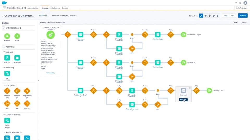 Customer Journey จะไม่ Fail ถ้าเราเข้าใจ Customer Scenario จากการเก็บ Customer Data รอบด้านมาทำ Customer 360 ด้วย CDP เพื่อ Personalization