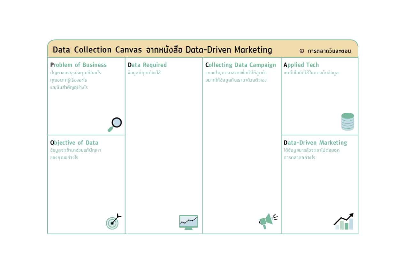 Data Collection Canvas โมเดลสร้างแคมเปญเก็บ Data จากหนังสือ Data-Driven Marketing