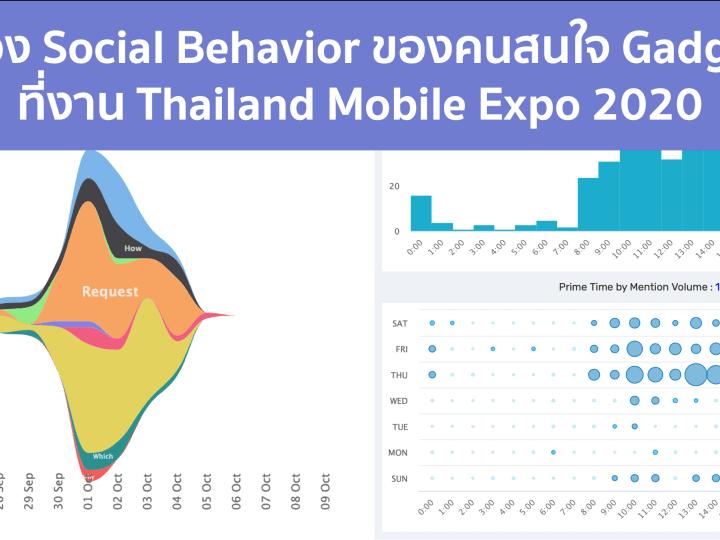 Social Behavior ของคนจะซื้อ Gadget ที่งาน Thailand Mobile Expo 2020