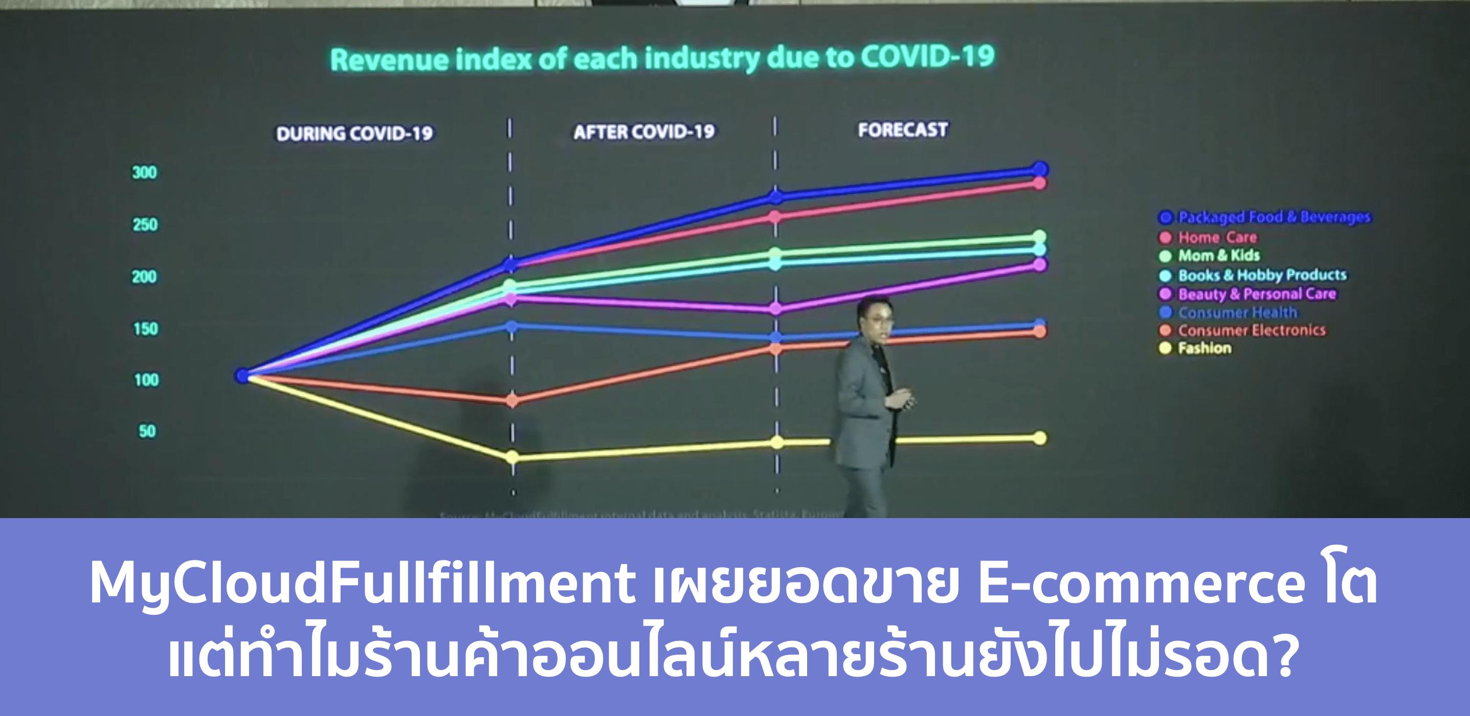 สรุป Digital Commerce ประเทศไทย 2020 จาก MyCloudFulfillment
