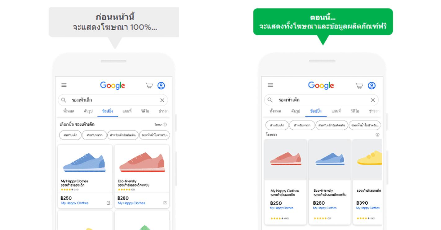 Google ช่วยเหลือผู้ค้าปลีกฟื้นตัวจากโควิด-19 ด้วยแท็บ Google Shopping ฟรี